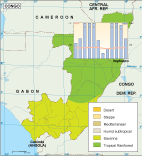 Congo climate map