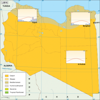 Libya climate map