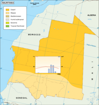 Mauritania climate map