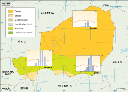 Niger climate map