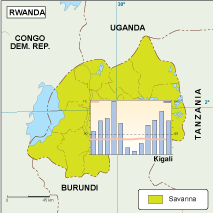 Rwanda climate map