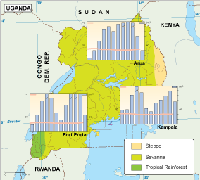 Uganda climate map