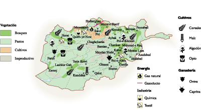 Afghanistan Economic map