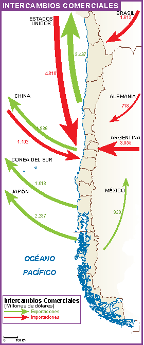 Chile mapa intercambio comercial