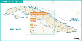 Cuba mapa grupos etnicos