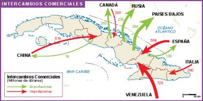 Cuba mapa intercambio comercial