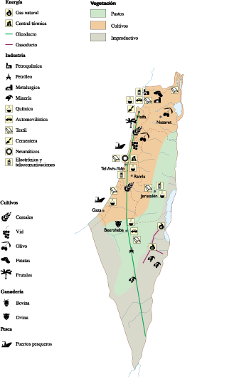Israel Economic map