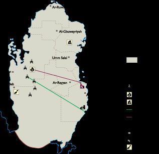 Qatar Economic map