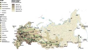 Russia Economic map